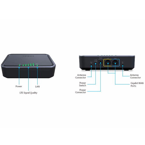LTE BRIDGE - 2 PORT FAILOVER